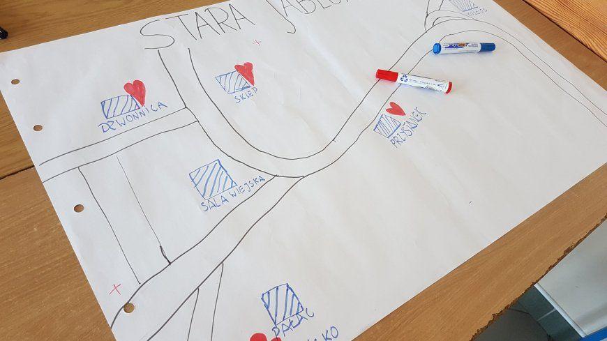 Warsztaty przyszłościowe dla młodzieży w Szkole Podstawowej w Przecławiu